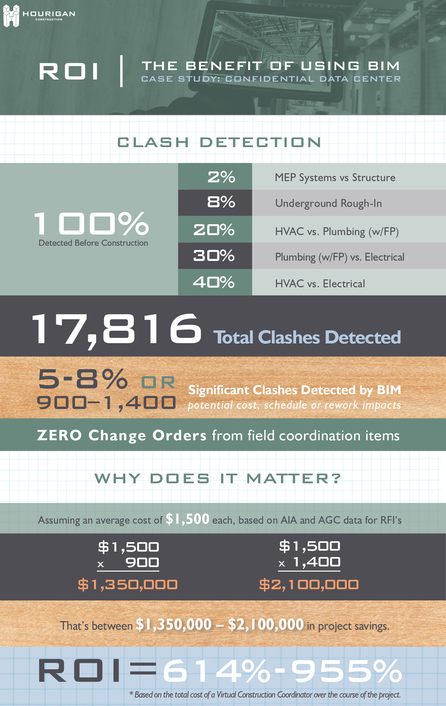 BIM-infographic-RGB-RD1-5-01-01